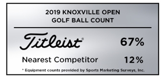 Graphic showing that Titleist was the overwhelming golf ball choice among players at the 2019 Knoxville Open